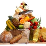 A variety of foods are arranged in a pyramid.